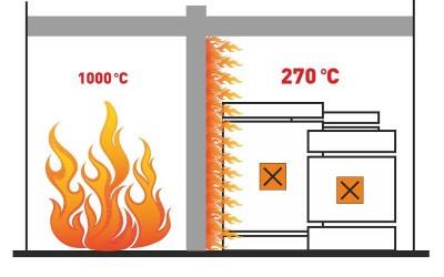 Пожаростойкость дома из газобетона